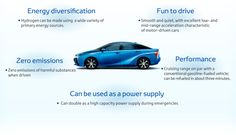 Fuel Cell Car Is An Innovation In Progress: crb tech Toyota, Fuel Cell Cars, Innovation, Hydrogen Fuel, Science, Curiosity, Vehicles, Zero, Fun