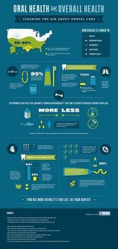 Simple and Crazy Ideas: Reverse Diabetes Dr. Who diabetes recipes snacks.Diabetes Meals Recipes diabetes tips watches. Dental Hygiene, Dental Health, Oral Health, Dental Care, Bone Health, Public Health, Health Care, Health Diet, Dental Facts