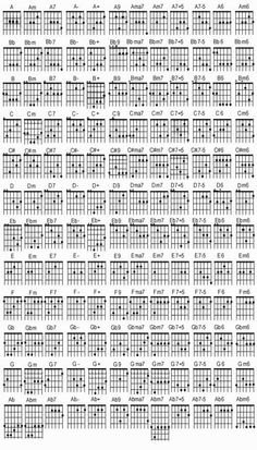 Easy Guitar Chords | World Jewel Forum :: Guitar Tabs :: Guitar Chord Chart