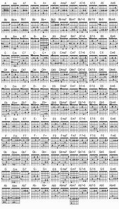 Easy Guitar Chords | World Jewel Forum :: Guitar Tabs :: Guitar Chord Chart
