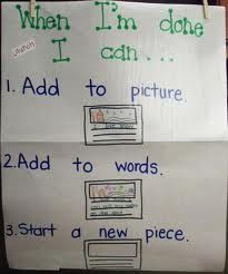 Writing Anchor Chart i can...writing station debbie diller approach
