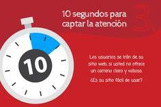 En internet, apenas tienes 10 segundo para captar la atención del usuario.