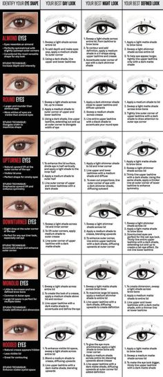 Eyeliners for your eye shapeVia