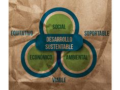 Desarrollo Sustentable - Un día más culto