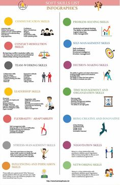 Soft Skills List Infographic Fdeabcf W Photo Album For Website List Of Hard Skills For Resume. Soft Skills List Infographic Fdeabcf W Photo Album For Website List Of Hard Skills For Resume - Forms Of Resume Sample List Of Skills, Life Skills, Conflict Resolution Skills, Lateral Thinking, Job Interview Tips, Interview Answers, Interview Preparation, Organization Skills, Presentation Skills