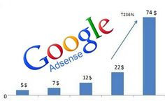 How To Boost Adsense Revenue Easily