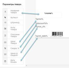 Элементы шаблона ценника в программе для ценников Price labels designer