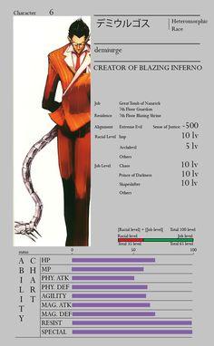 61 best overlord anime images on pinterest anime art anime love