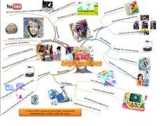 Las ventajas y desventajas de las TICs