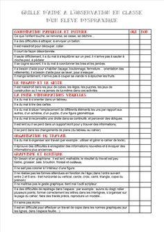 """La dyspraxie fait partie de ces troubles dits TSLA : """"troubles spécifiques du langage et des apprentissages"""". Elle peut se repérer dès la maternelle en observant l'enfant en classe. Le repé… Trouble, Cycle 3, Signs, Classroom Management, Positivity, Teaching, School, Journal, Evaluation"""