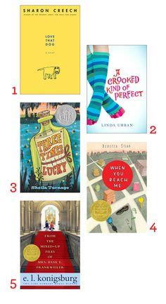 10 Wonderful End-of-Summer Chapter Books. | Design Mom