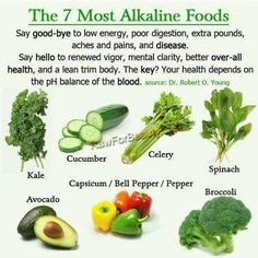 your health depends on the pH balance of the blood - not too acidic -- 7 alkaline foods for better over-all #health #plantbased