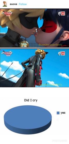 Miraculous Ladybug This is soo sweet! It& sad, that they forgot about thi. Miraculous Ladybug This is soo sweet! It& sad, that they forgot about this. Ladybug And Cat Noir, Miraclous Ladybug, Ladybugs, Kids Shows, Tv Shows, Sad Comics, When Things Go Wrong, Miraculous Ladybug Fan Art, Kids Tv