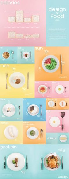 design c food 1 Design x food