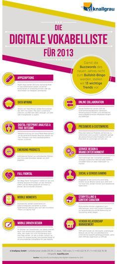 Die digitale Vokabelliste 2013   #visual #visuell #kommunikation #creative #marketing  #print #infografik #design <<< repinned by www.BlickeDeeler.de   Follow us on www.facebook.com/BlickeDeeler