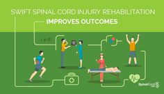 Swift Spinal Cord Injury Rehabilitation Improves Outcomes #SCI #paralysis