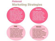 64 Tipps für erfolgreiches Marketing auf Pinterest, schöne Übersicht aller Bereiche