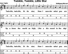Twinkle Twinkle Little Star, with harp-tab. Sheet music will be easier to learn when using harp-tab. By using the TAB-SLIDE-GUIDE you can write harp-tab for all your favorite songs. Playing tablature lets you learn to play your harmonica and at the same time you will learn to read the music. tab, tabs, tablature