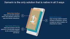#mobileappdevelopmentcompanyindia
