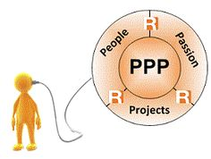 Think PPP !