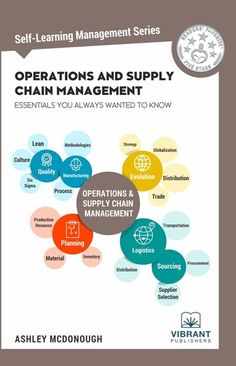Buy Operations and Supply Chain Management Essentials You Always Wanted to Know by Ashley McDonough, Vibrant Publishers and Read this Book on Kobo's Free Apps. Discover Kobo's Vast Collection of Ebooks and Audiobooks Today - Over 4 Million Titles! Supply Chain Management, Project Management, Inventory Management, Hierarchical Structure, Supply Chain Logistics, University Of Sciences, Facility Management, Operations Management, Finance