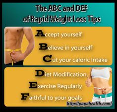 The ABC and DEF of Rapid Weight Loss Tips (rapid weight loss)