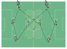 Switching Play - Passing Switching Play - Soccer Drills & Football Drills