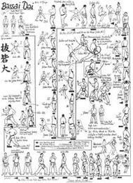 Karate KATA Find more at https://www.facebook.com/CharacterDesignReferences if you are looking for: #art #character #design #model #sheet #illustration #best #concept #animation #drawing #archive #library #reference #anatomy #traditional #draw #development #artist #how #to #tutorial