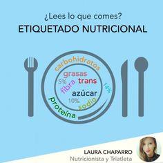 En este post, nuestra nutricionista Laura Chaparro nos habla de la importancia del etiquetado de los productos, de cómo entenderlo e interpretarlo. Puedes pinchar sobre su nombre para saber más de Laura. Lo primero de todo es que esto va a ser un poco largo. Así que coge una taza de té, infusión o café …