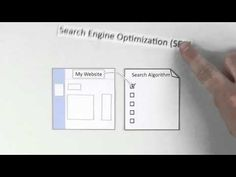 What Is Search Engine Optimization? The Three Minute SEO Video! http://searchengineland.com/what-is-search-engine-optimization-the-three-minute-video-92521