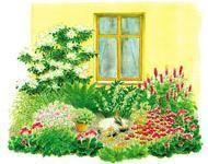 55 besten garten u dorf bilder auf pinterest landschaftsbau garten terrasse und g rtnern. Black Bedroom Furniture Sets. Home Design Ideas