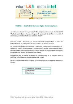 Rúbrica de evaluación de la unidad 2: diseño y fases de la ND.
