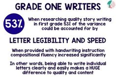 Pre-Writing Skills: Essential for Early Learners