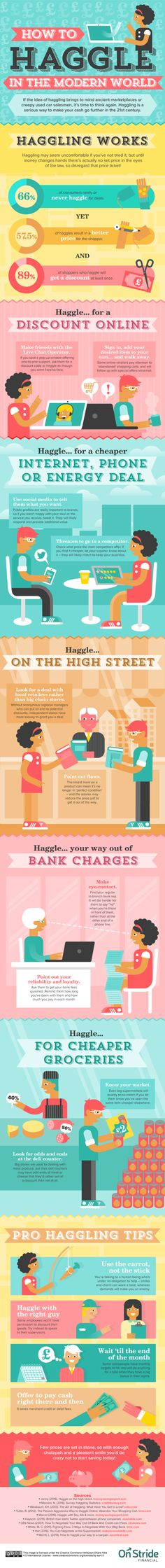 How To Haggle In The Modern World #Infographic #HowTo #Marketing