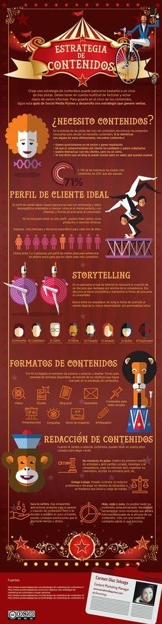 Hola: Una infografía sobreEstrategia de contenidos. Vía Un saludo