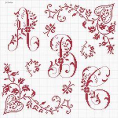Lacomtesse&lepointdecroix: Fiori ABC