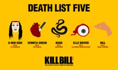 KILL BILL | Fan Art | 5 Ways to Die | via facebook.com
