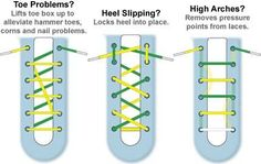 Image result for runners shoelace tie