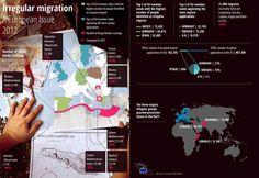 Irregular Migration in Europe