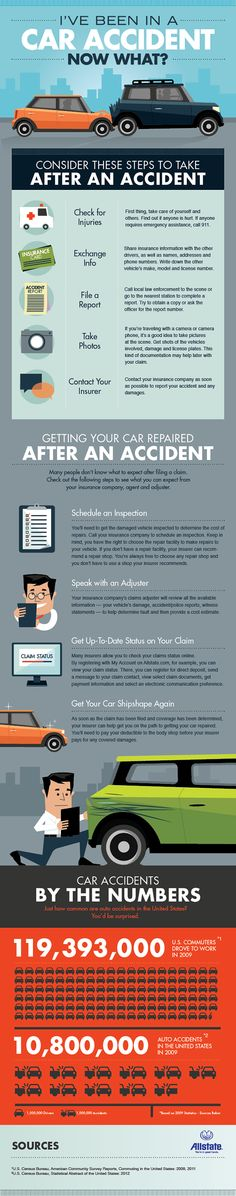 One of my favorites infographics -  Essential steps to take after a car accident. Lots of valuable info. A clear and practical guide for what to do after a car accident.
