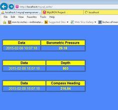 Os traemos el enlace a un interesante tutorial para poder poner los datos conseguidos desde un proyecto de arduino en una página web...Descubre arduino