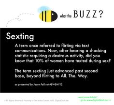 One buzz word that has grown up andintensifieddue to the impact of mobile and our love for smartphones is:  SEXTING.  Sure, you may be thinking that sexting is flirting via text messages, however, when Jason Falls shared a new statistic on today's social habits during his presentation at Blog World NYC 2012, I had no idea that 10% of people admitted reported to texting during sex.  Alarming. Sexting has certainly taken a new meaning.  Want more on today's buzz words from BWENY12? Lea