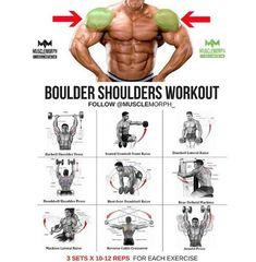 Тренировочные комплексы на все группы мышц в картинках