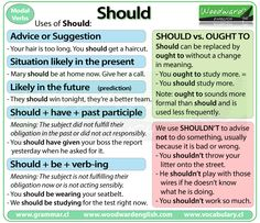 Should - English Modal Verb - Uses and examples