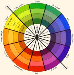 This is a good one! Color Wheel