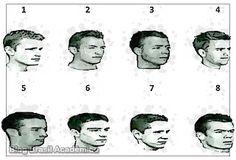 Teste se você é um super reconhecedor de rostos  Algumas pessoas são melhores que outras em reconhecer rostos que já viram na televisão ou no meio de uma multidão. Há um grupo muito pequeno no mundo porém de apenas 1% que se enquadra na classificação de super-reconhecedores faciais. Quem estuda este fenômeno é o psicólogo Josh Davis da Universidade de Greenwich (Reino Unido).  Davis desenvolveu um teste online para identificar estes super-reconhecedores. O teste com duração de poucos minutos…