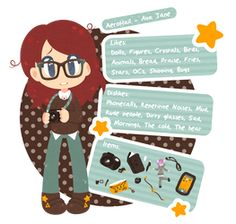 Late to the party as always but here's my meet the artist meme thing! My items are my Camera (usually depending on what I'm doing), SD cards, Sketchb. Meme- Meet the artist Rude People, Meet The Artist, Ava, Photo Art, Deviantart, Dolls, Anime, Comics, Memes