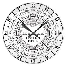 Circle of Fifths White Round Large Wall Clock Music Theory Guitar, Guitar Chord Chart, Music Guitar, Piano Music, Acoustic Guitar, Ukulele, Learn Guitar Chords, Music Chords, Piano Lessons