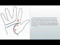 PALMISTRY & PALM READING SIGNS AND LINES OF WIN LUCK SUCCESS | SIGNS OF INHERITANCE FORTUNE |