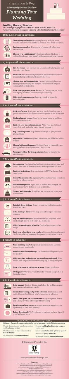 That's a lot of work -- especially when you don't have 24 months in advance! Do yourself a favor: hire a wedding planner :) Wedding infographic - weddingsabeautiful